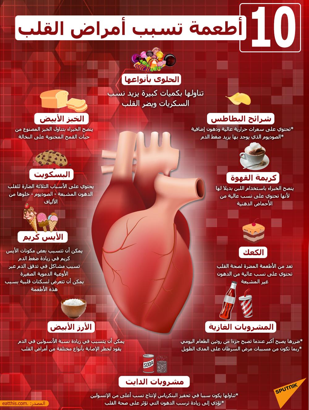 10 أطعمة تسبب أمراض القلب
