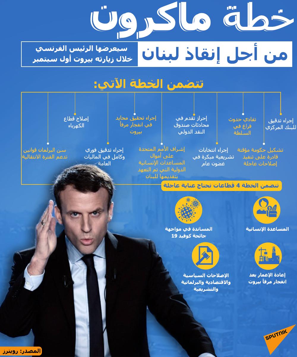 خطة ماكرون لإنقاذ لبنان