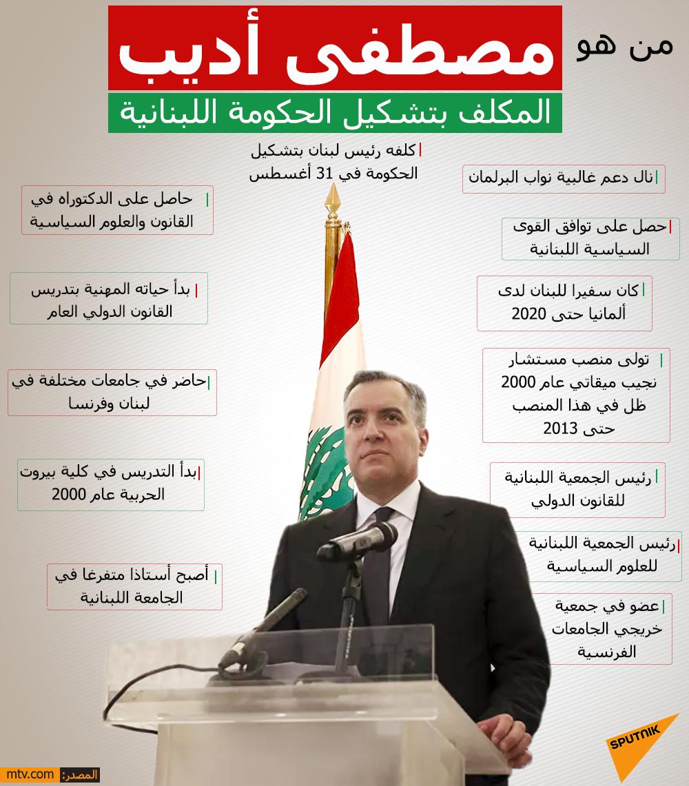 من هو مصطفى أديب المكلف بتشكيل الحكومة اللبنانية
