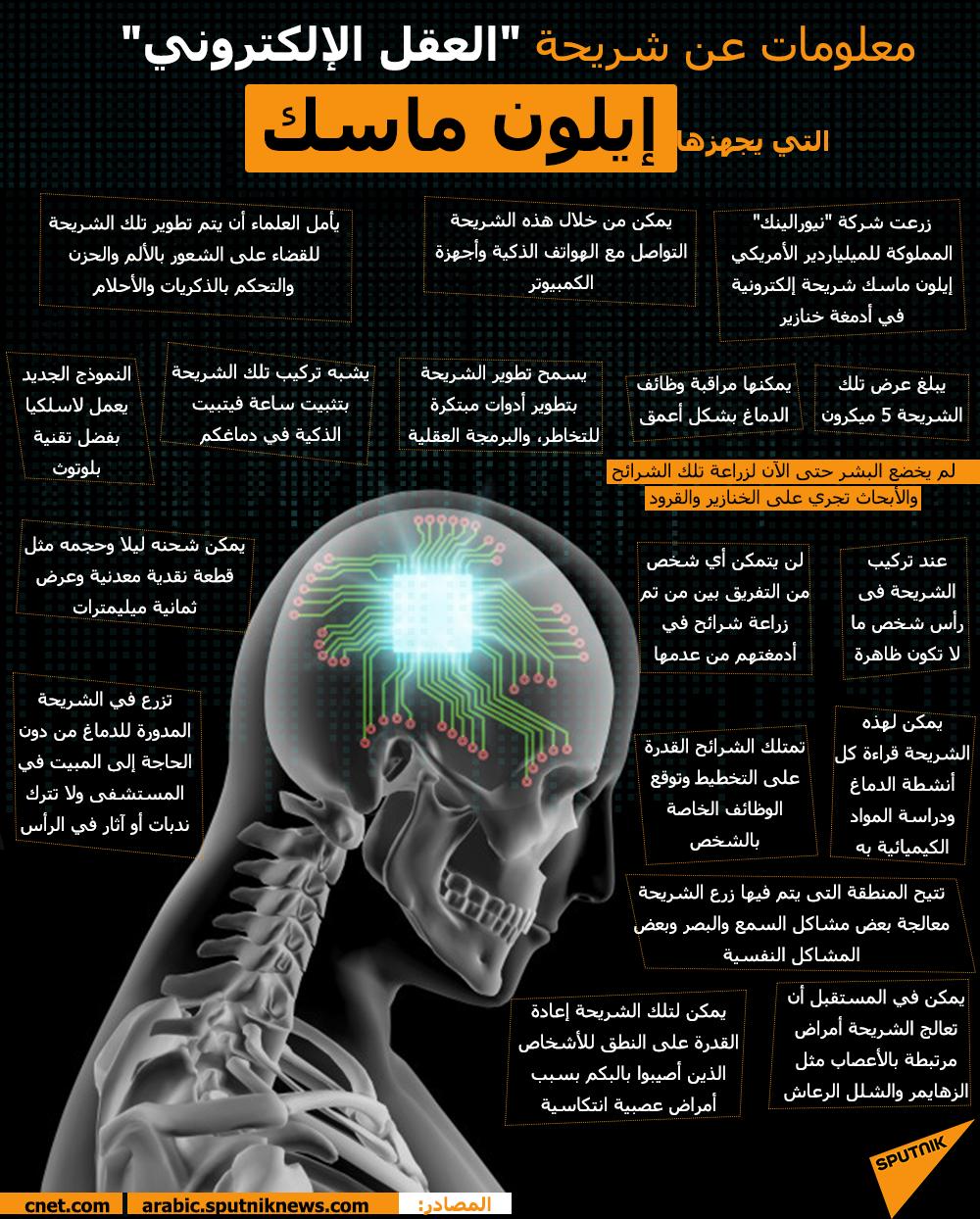 إنفوجرافيك... معلومات عن شريحة العقل الإلكتروني التي يجهزها إيلون ماسك