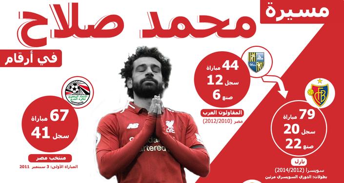 مسيرة محمد صلاح في أرقام