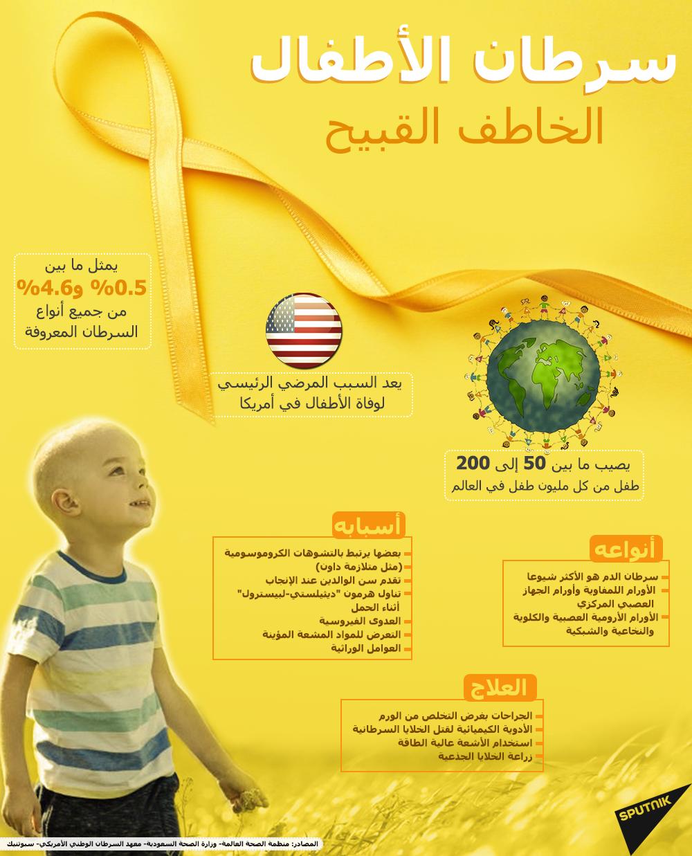 سرطان الأطفال... الخاطف القبيح