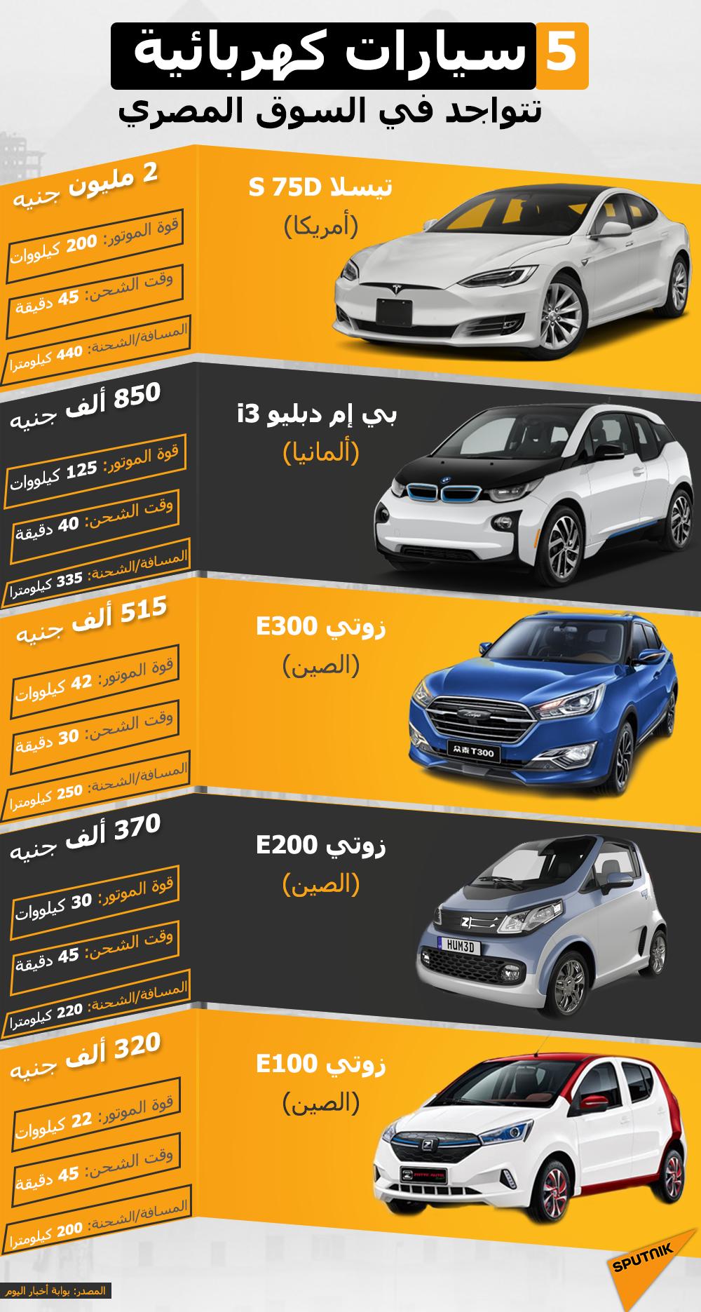 إنفوجرافيك.. 5 سيارات كهربائية تتواجد في السوق المصري
