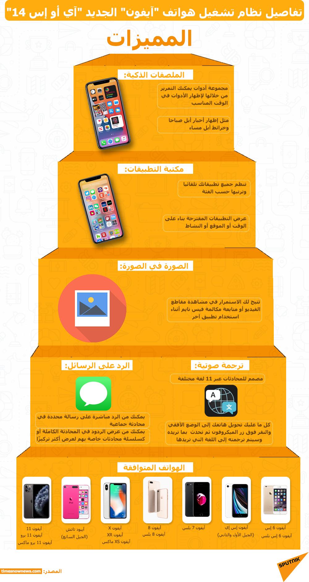 تفاصيل نظام تشغيل هواتف آيفون الجديد آي أو إس 14