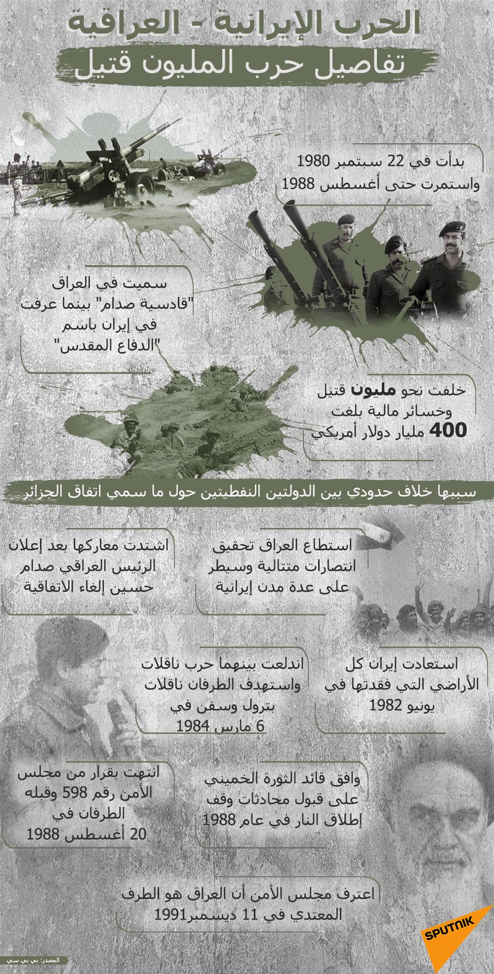 الحرب الإيرانية العراقية