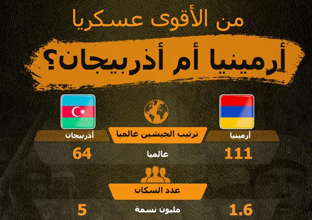 من الأقوى عسكريا أرمينيا أم أذربيجان؟