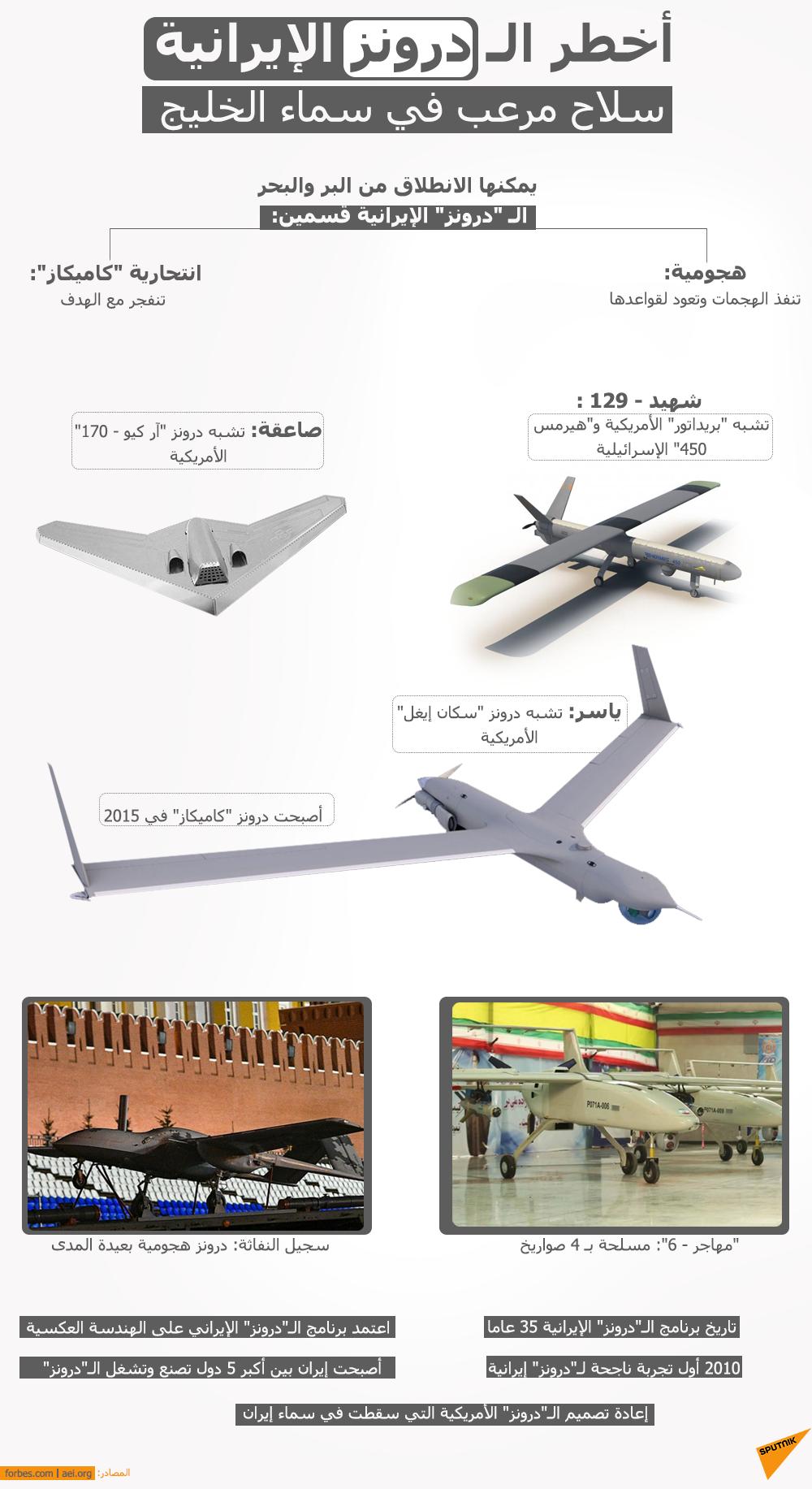 إنفوجرافيك.. أخطر الدرونز الإيرانية.. سلاح مرعب في سماء الخليج