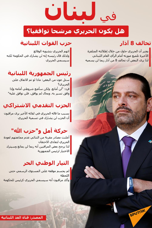 إنفوجرافيك…في لبنان… هل يكون الحريري مرشحا توافقيا؟