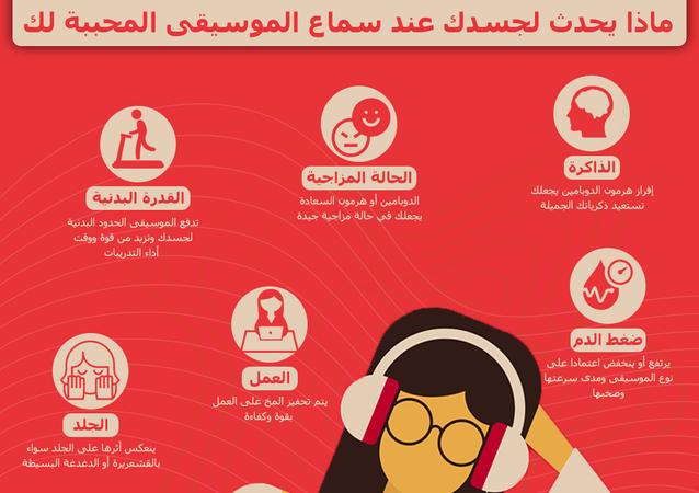 ماذا يحدث لجسمك عند سماع الموسيقى المفضلة