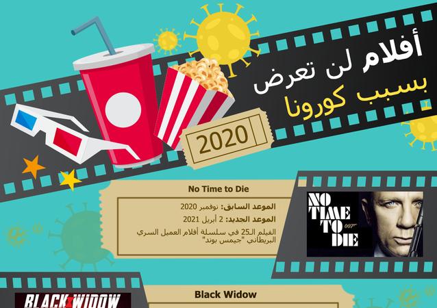 أفلام لن تعرض في 2020 بسبب كورونا