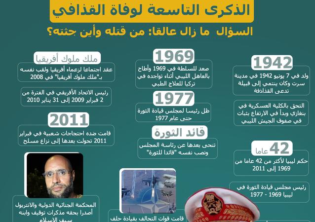 الذكرى التاسعة لوفاة القذافي... السؤال لا زال عالقا: من قتله وأين جثته؟