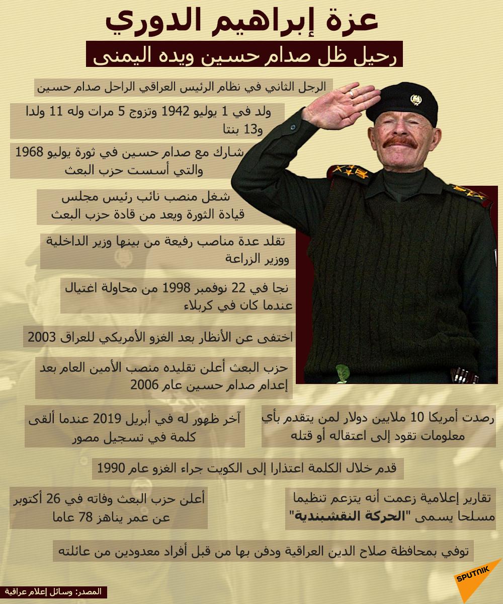 عزة إبراهيم الدوري... رحيل ظل صدام حسين ويده اليمنى