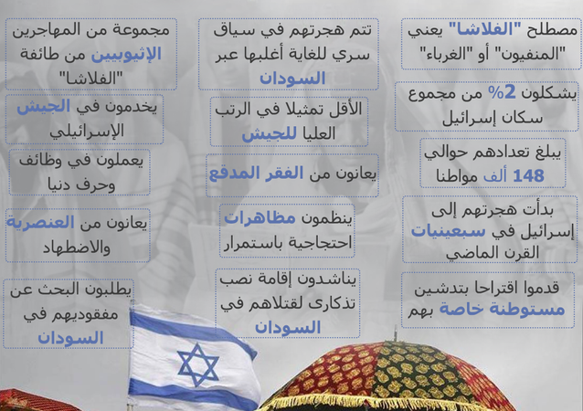 إنفوجرافيك.. يهود الفلاشا في إسرائيل
