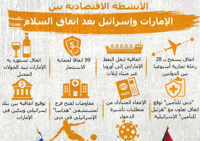الأنشطة الاقتصادية بين الإمارات وإسرائيل بعد اتفاق السلام