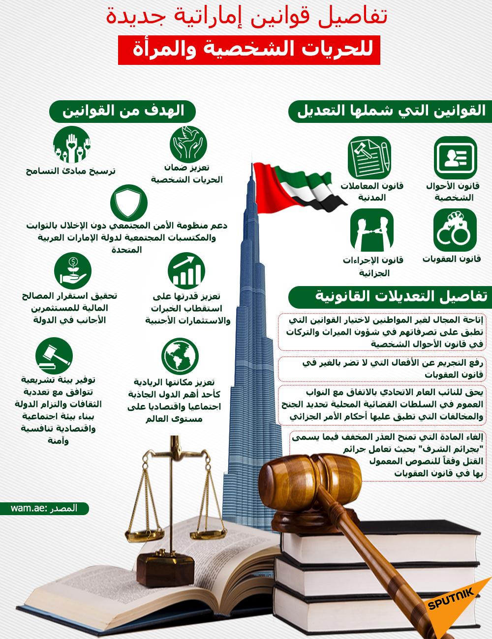 قوانين إماراتية جديدة للحريات الشخصية والمرأة