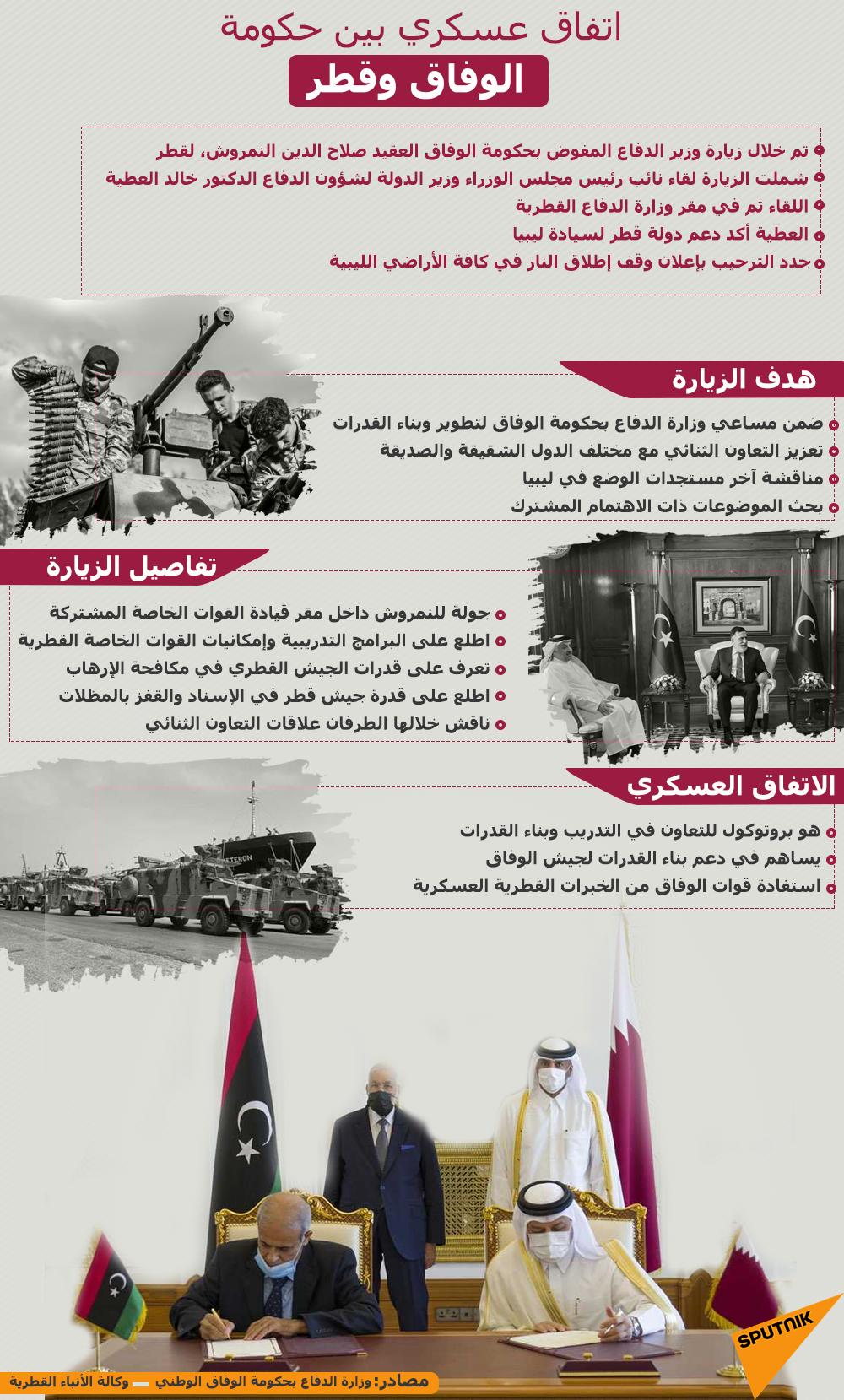 اتفاق عسكري بين حكومة الوفاق وقطر