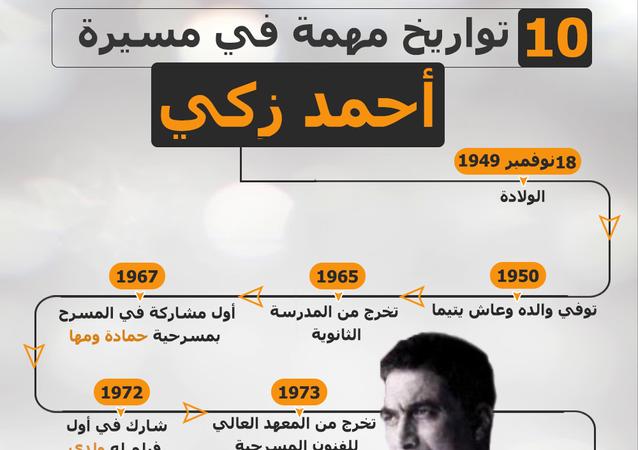 10 تواريخ مهمة في مسيرة أحمد زكي