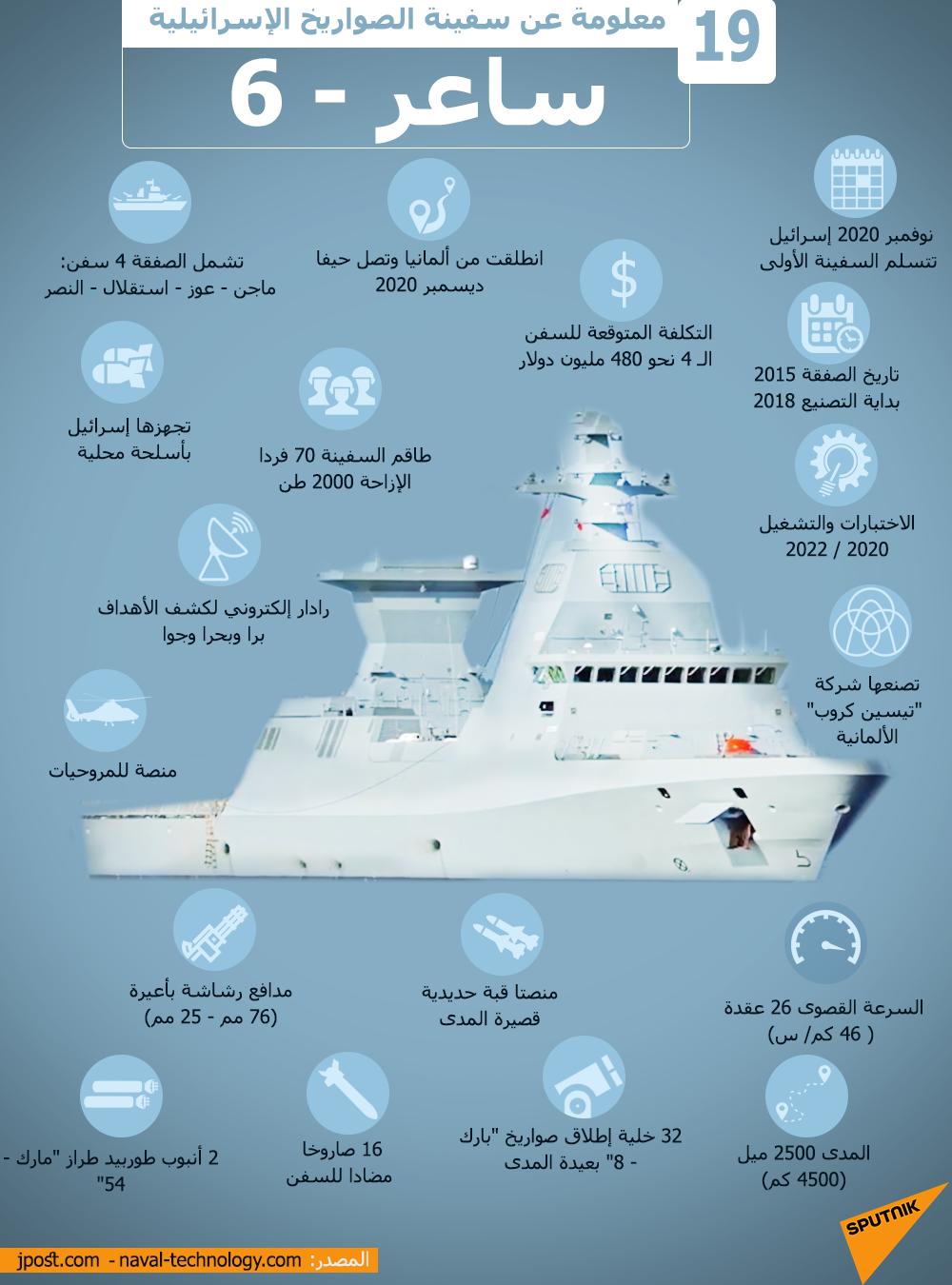19 معلومة عن سفينة الصواريخ الإسرائيلية ساعر - 6
