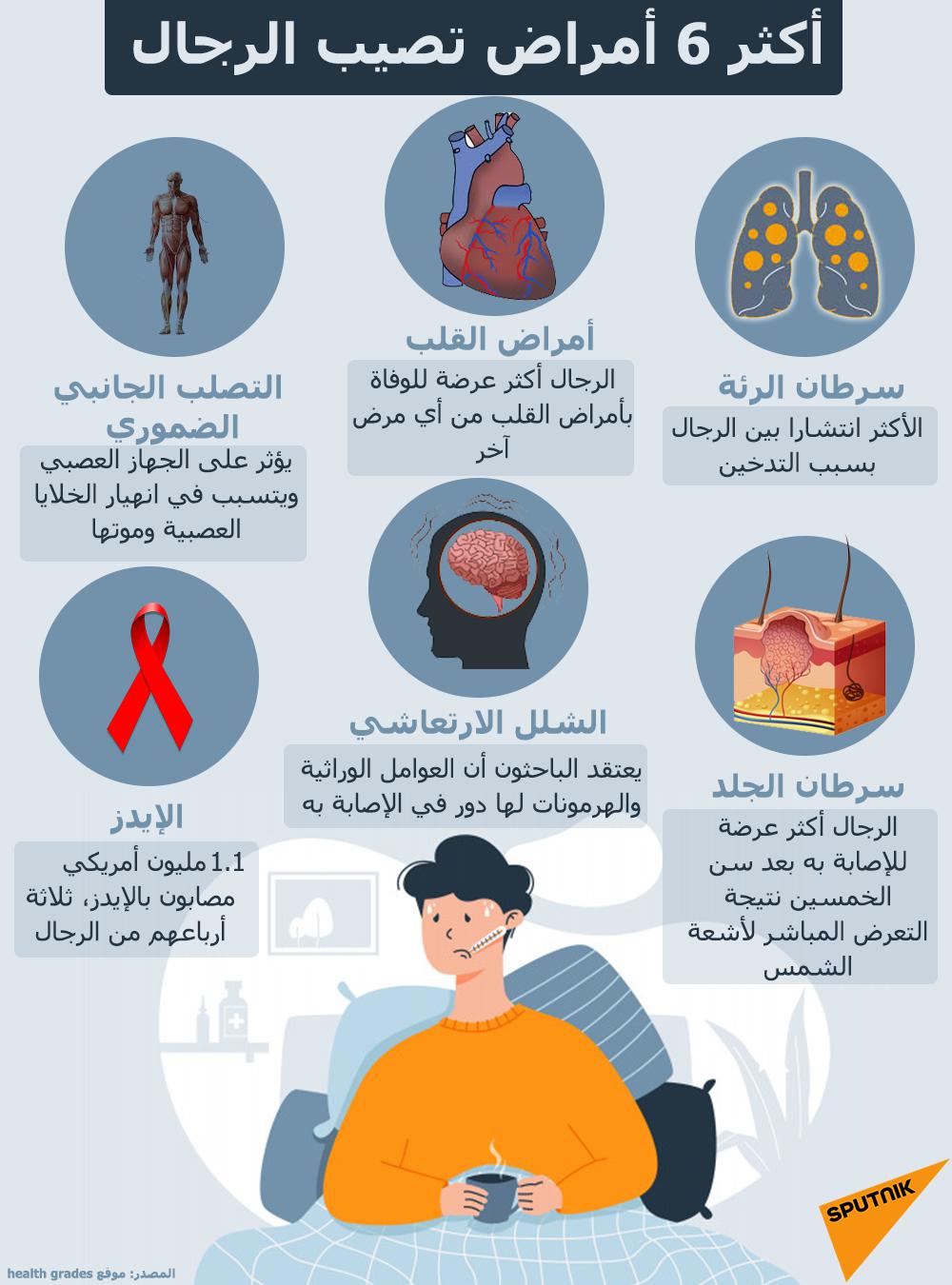 أكثر 6 أمراض تصيب الرجال