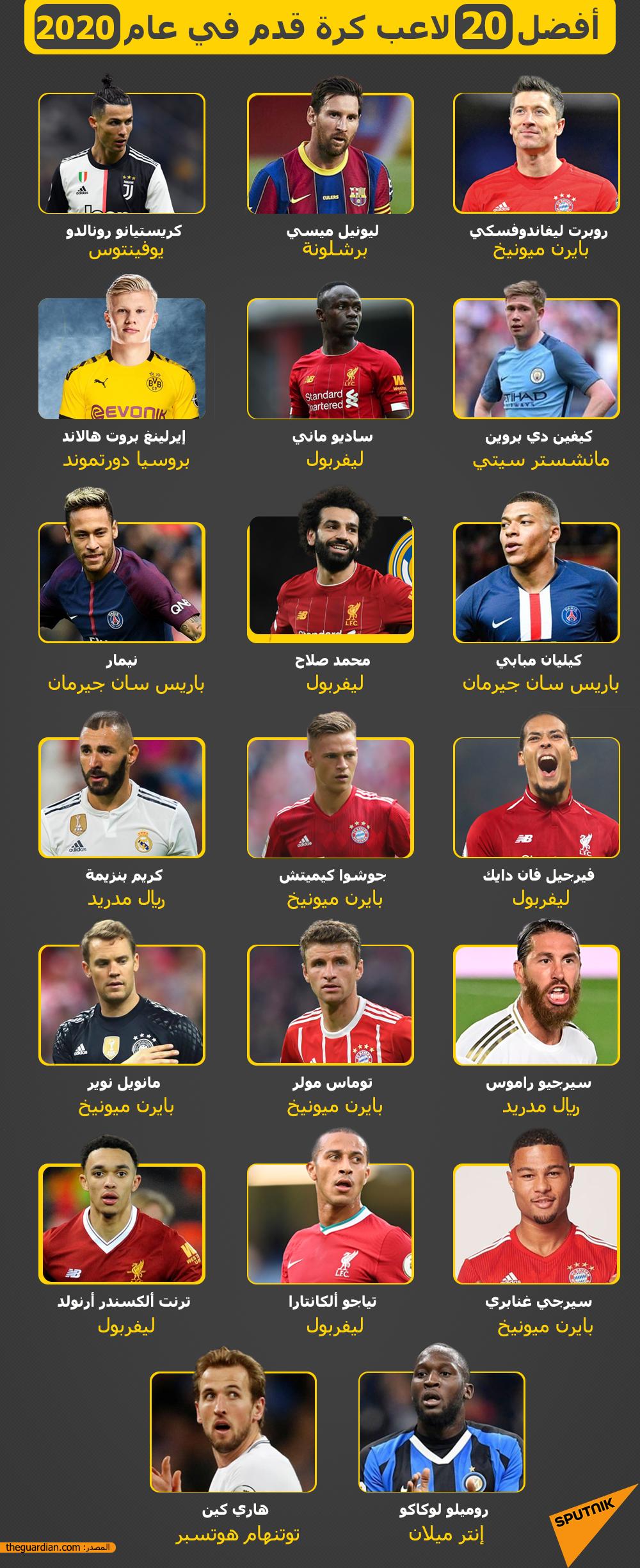 أفضل 20 لاعب كرة قدم في عام 2020