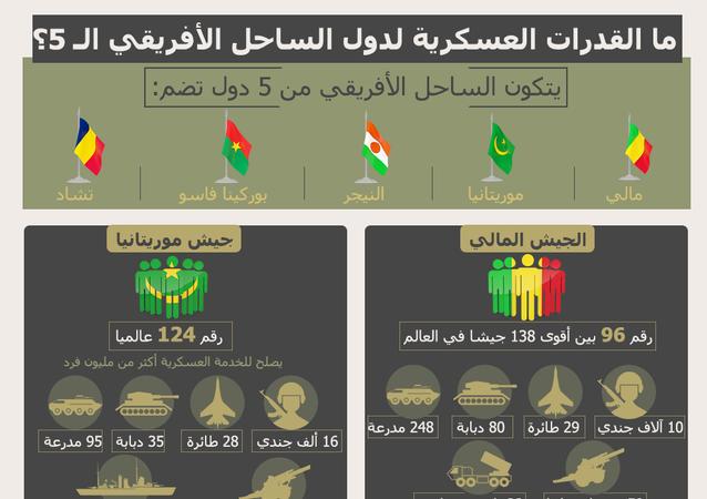 ما القدرات العسكرية لدول الساحل الأفريقي؟
