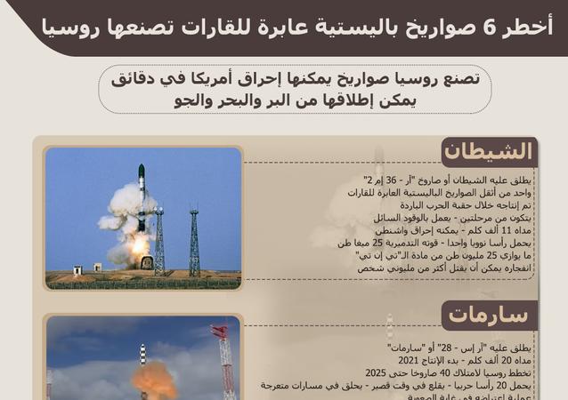 أخطر 6 صواريخ باليستية روسية عابرة للقارات