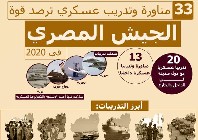33 مناورة وتدريب عسكري ترصد قوة الجيش المصري في 2020
