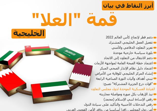 إنفوجرافيك... أبرز النقاط في بيان قمة العلا الخليجية