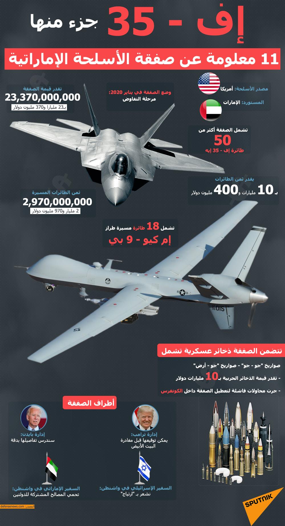 إف - 35 جزء منها… 11 معلومة عن صفقة الأسلحة الإماراتية