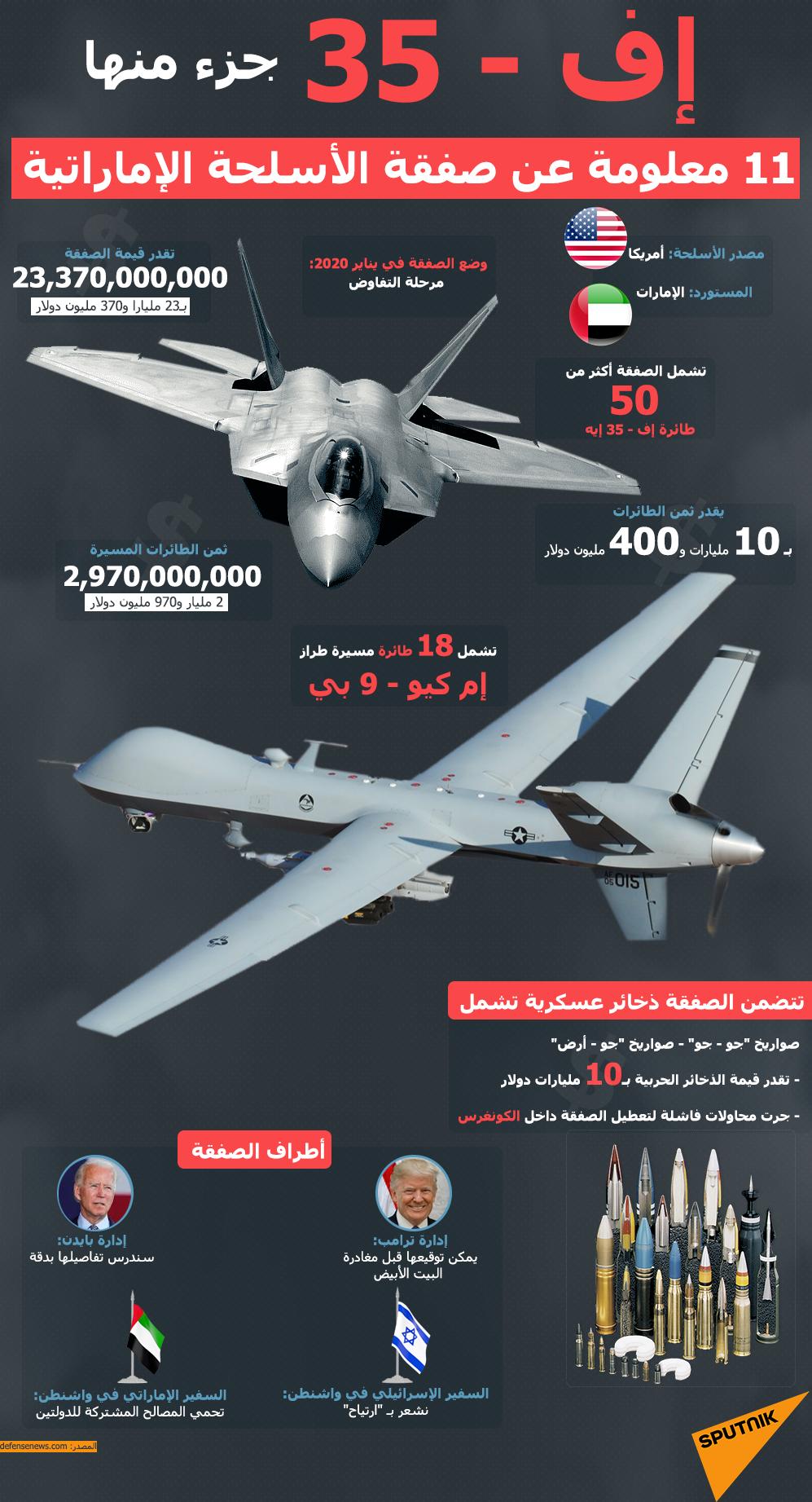 إف 35 جزء منها ... 11 معلومة عن صفقة السلاح الإماراتية