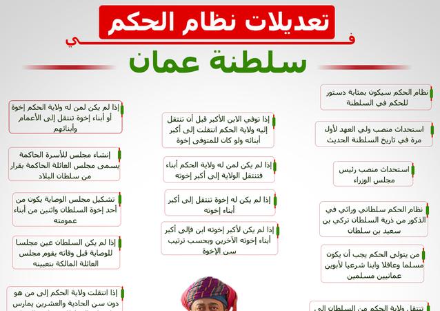 تعديلات نظام الحكم في سلطنة عمان