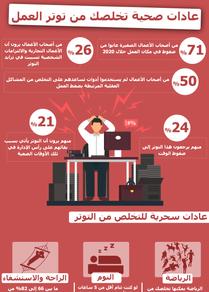 إنفوجرافيك... عادات صحية تخلصك من توتر العمل