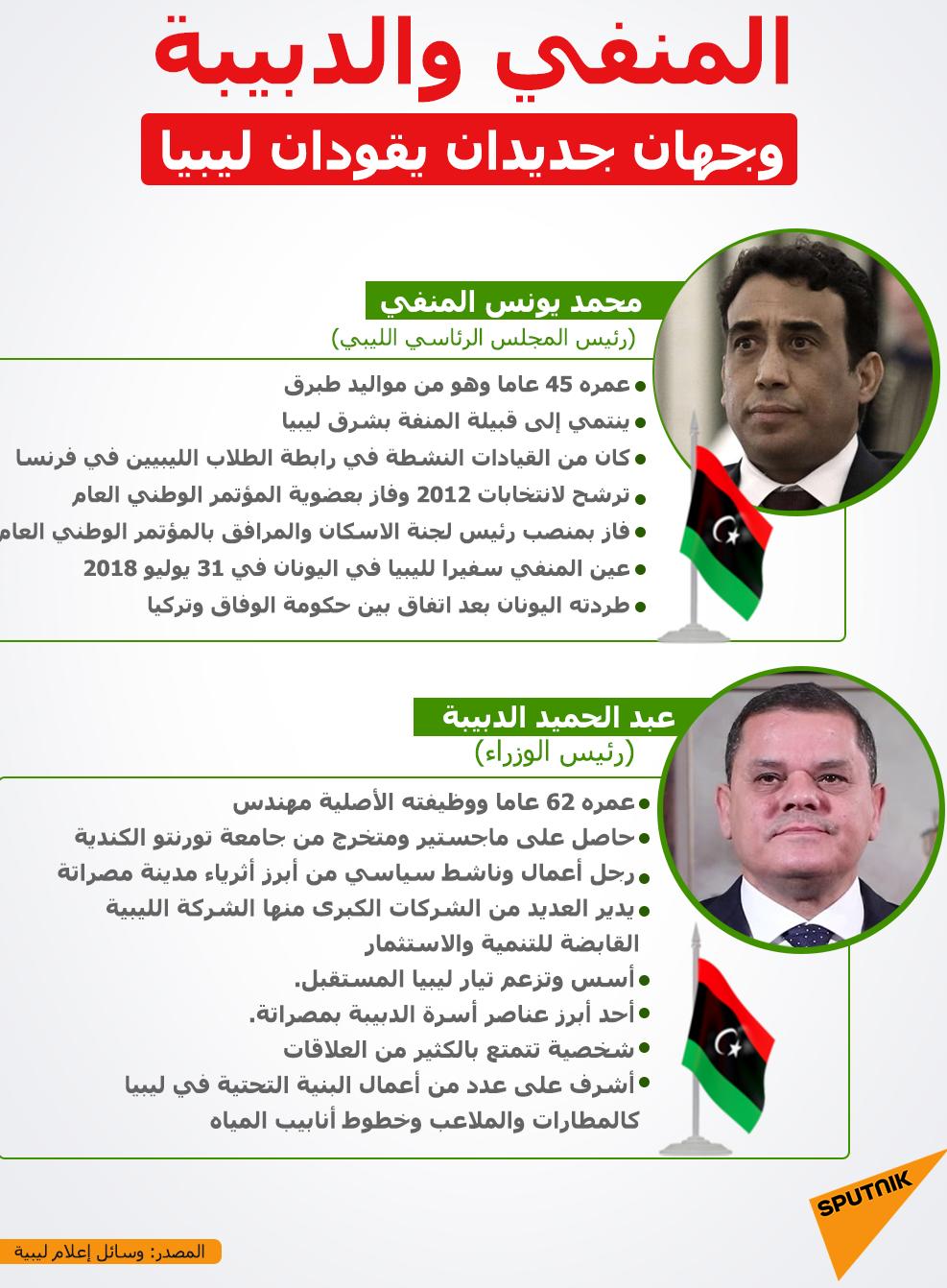 المنفي والدبيبة .. وجهان جديدان يقودان ليبيا