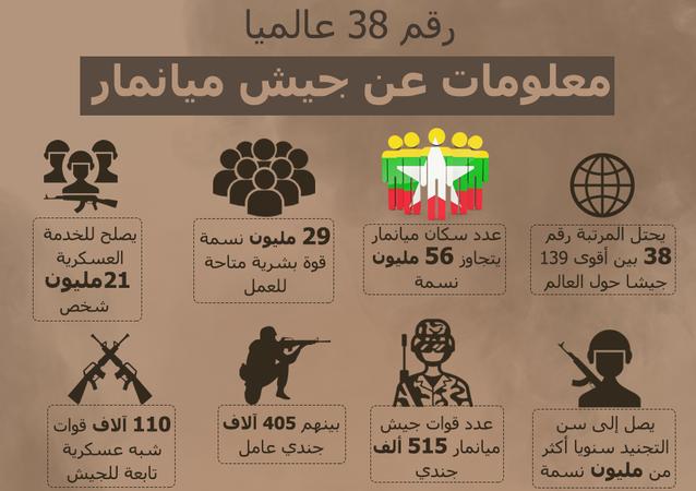 إنفوجرافيك... رقم 38 عالميا... معلومات عن جيش ميانمار