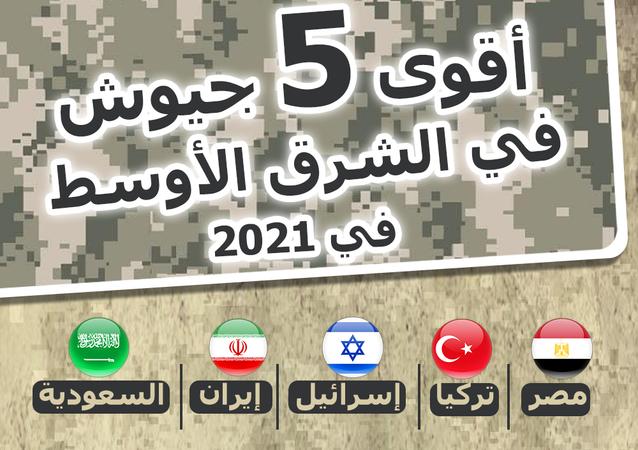 أقوى 5 جيوش بالشرق الأوسط في 2021