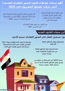 أهم سمات قانون الشهر العقاري الذي يترقبه المصريون في 2021