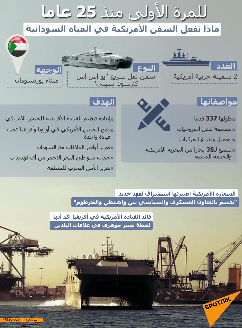 للمرة الأولى منذ 25 عاما... ماذا تفعل السفن الأمريكية في المياه السودانية