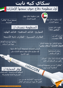 سكاي كيه نايت... أول منظومة دفاع جوي تنتجها الإمارات