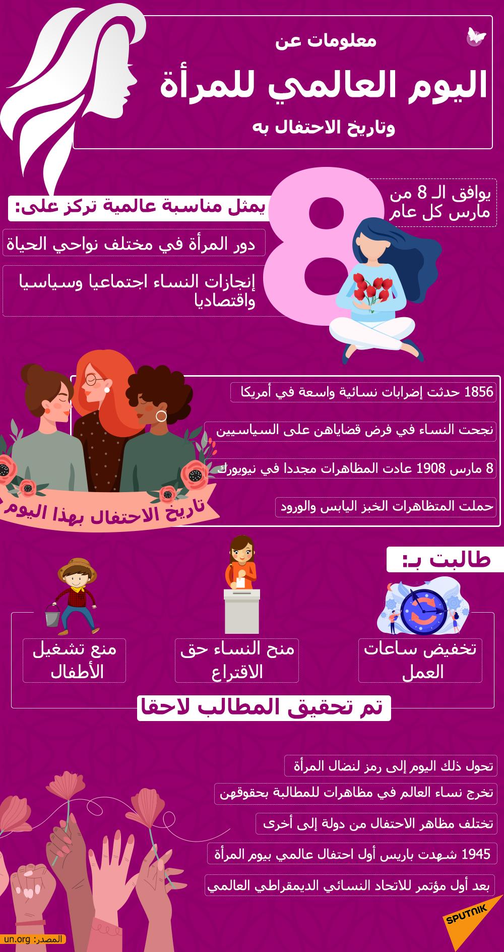 معلومات عن اليوم العالمي للمرأة وتاريخ الاحتفال به