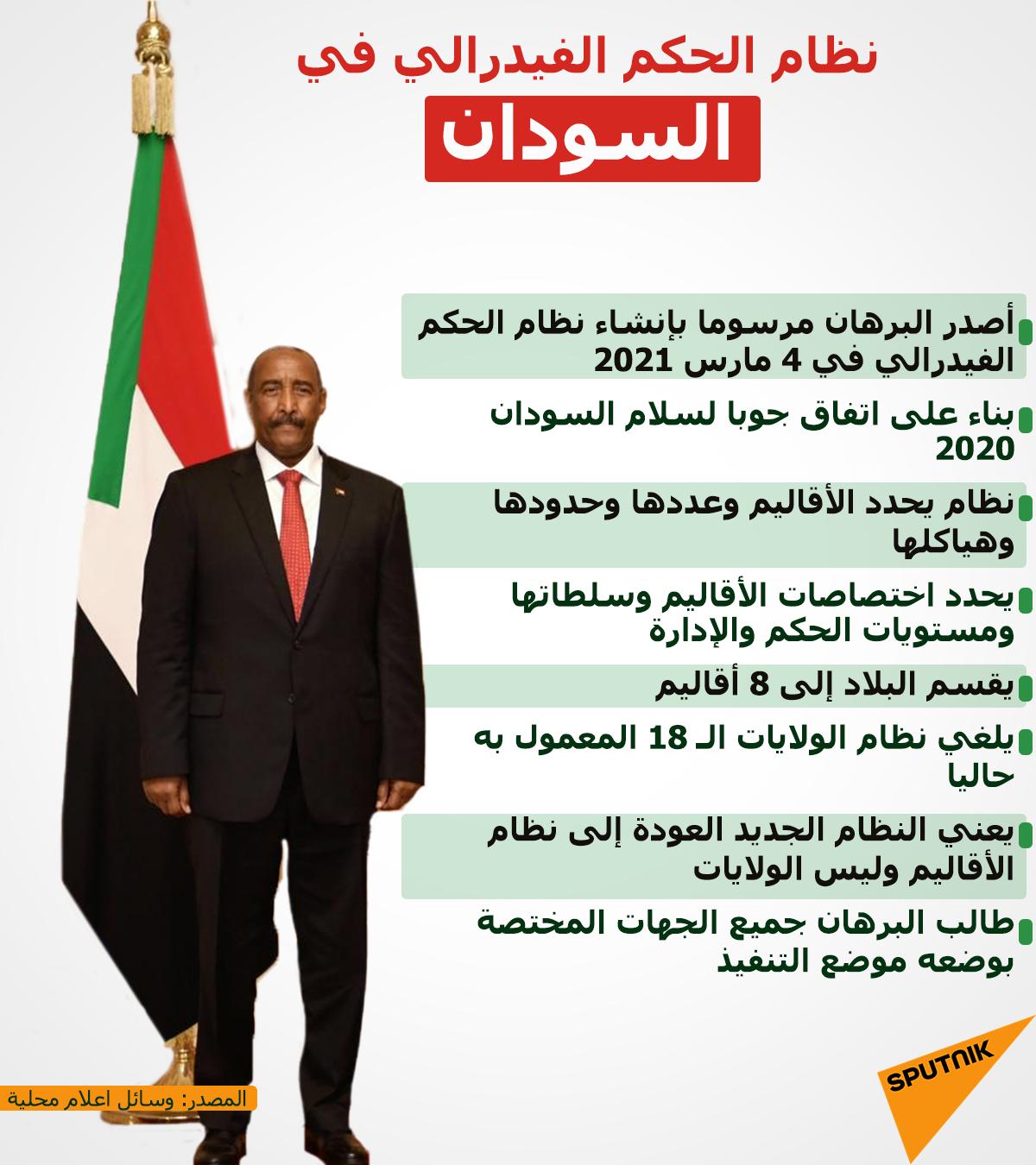 معلومات عن نظام الحكم الفيدرالي في السودان