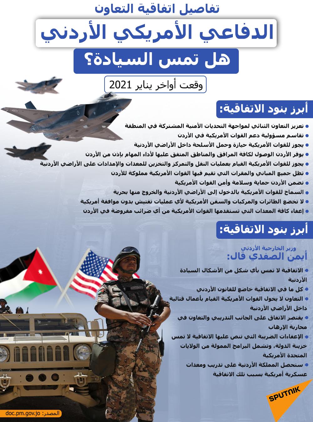 تفاصيل اتفاقية التعاون الدفاعي الأمريكي الأردني... هل تمس السيادة؟
