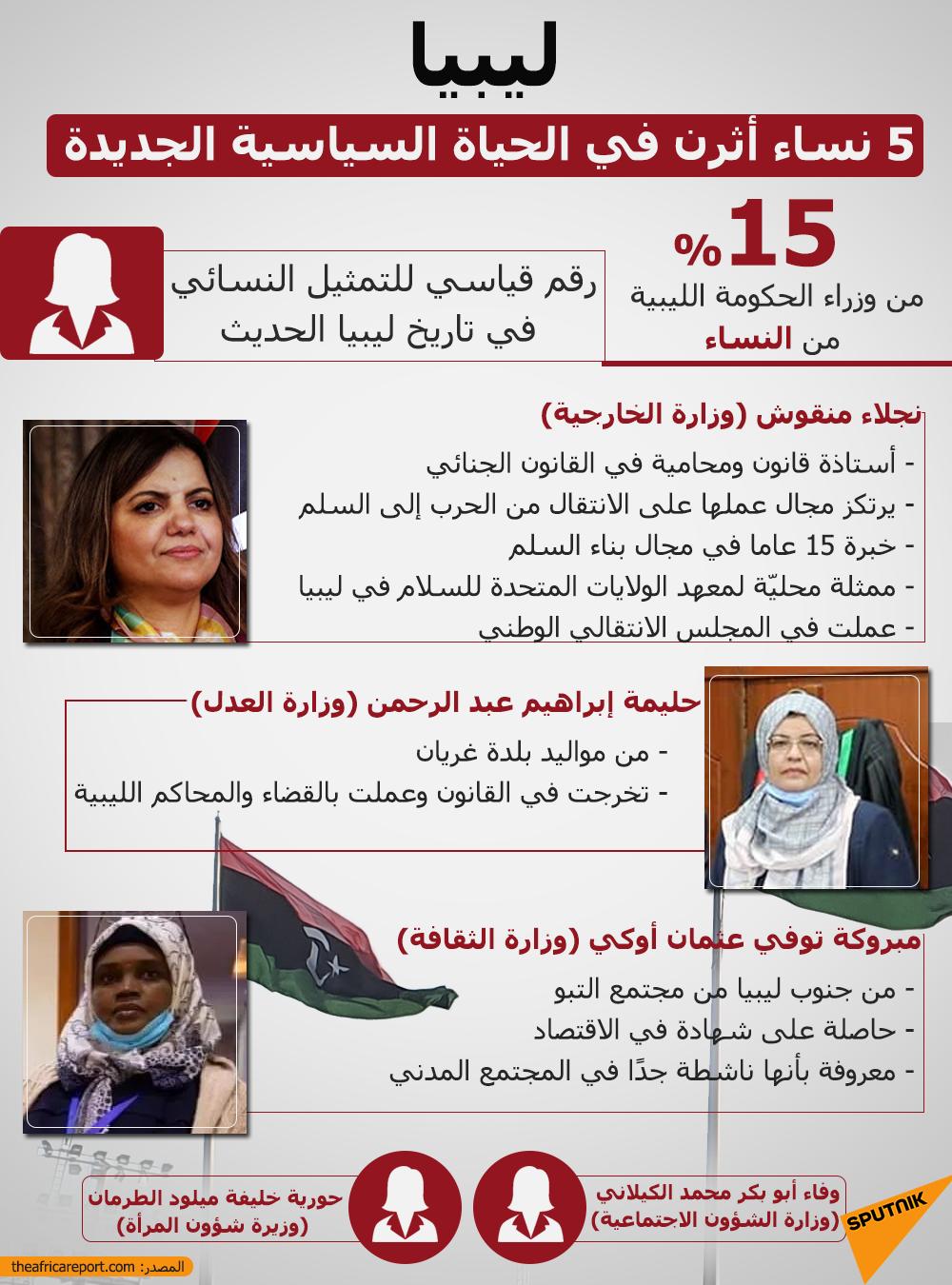 ليبيا... 5 نساء أثرن في الحياة السياسية الجديدة