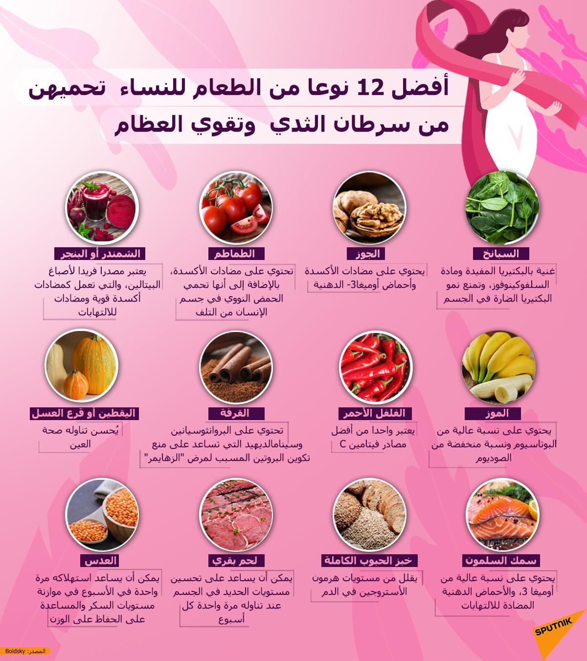 أفضل 12 نوعا من الطعام للنساء... يحميهن من سرطان الثدي ويقوي العظام