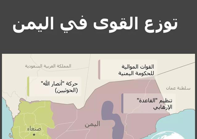 توزع القوى في اليمن