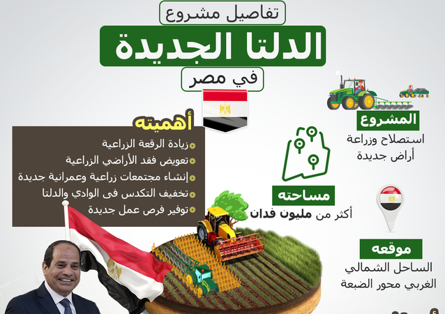 إنفوجراف... تفاصيل مشروع الدلتا الجديدة في مصر