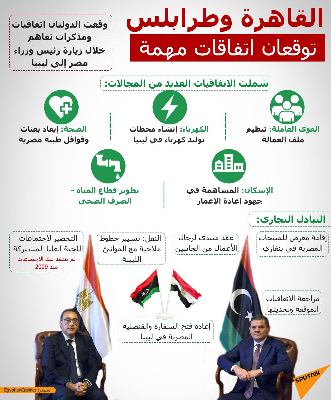 القاهرة وطرابلس توقعان اتفاقات مهمة