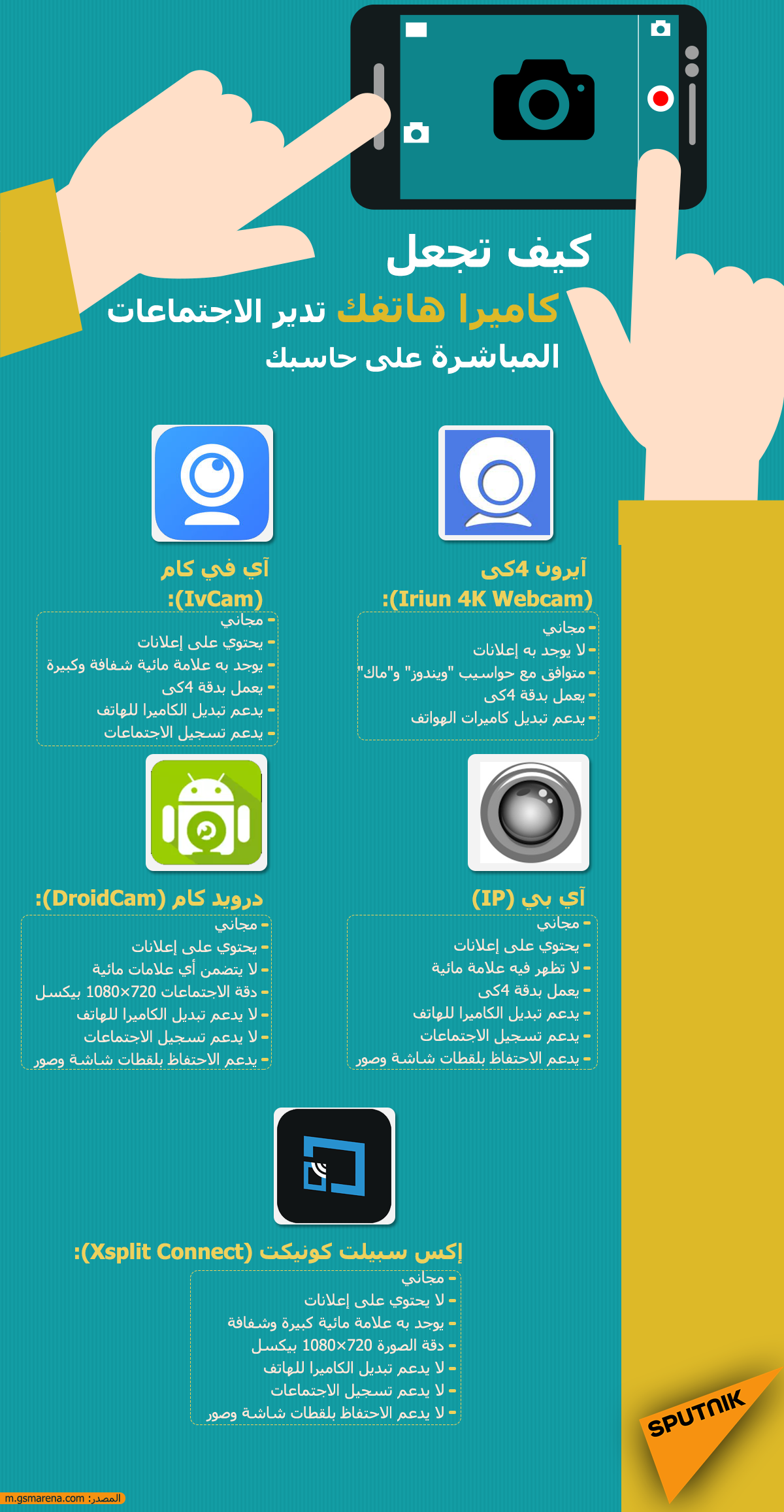 إنفوجرافيك... كيف تجعل كاميرا هاتفك تدير الاجتماعات المباشرة على حاسبك