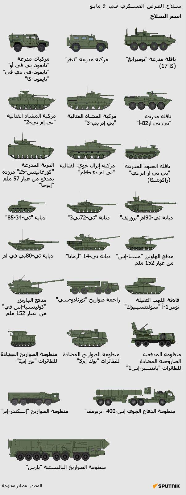 سلاح العرض العسكري بمناسبة عيد النصر في 9 مايو