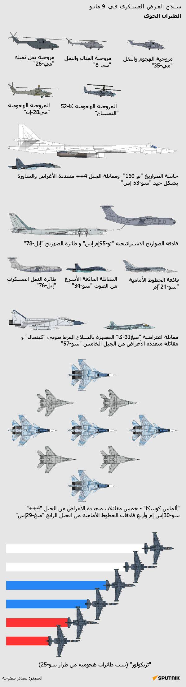 سلاح الجو  العسكري بمناسبة عيد النصر في 9 مايو