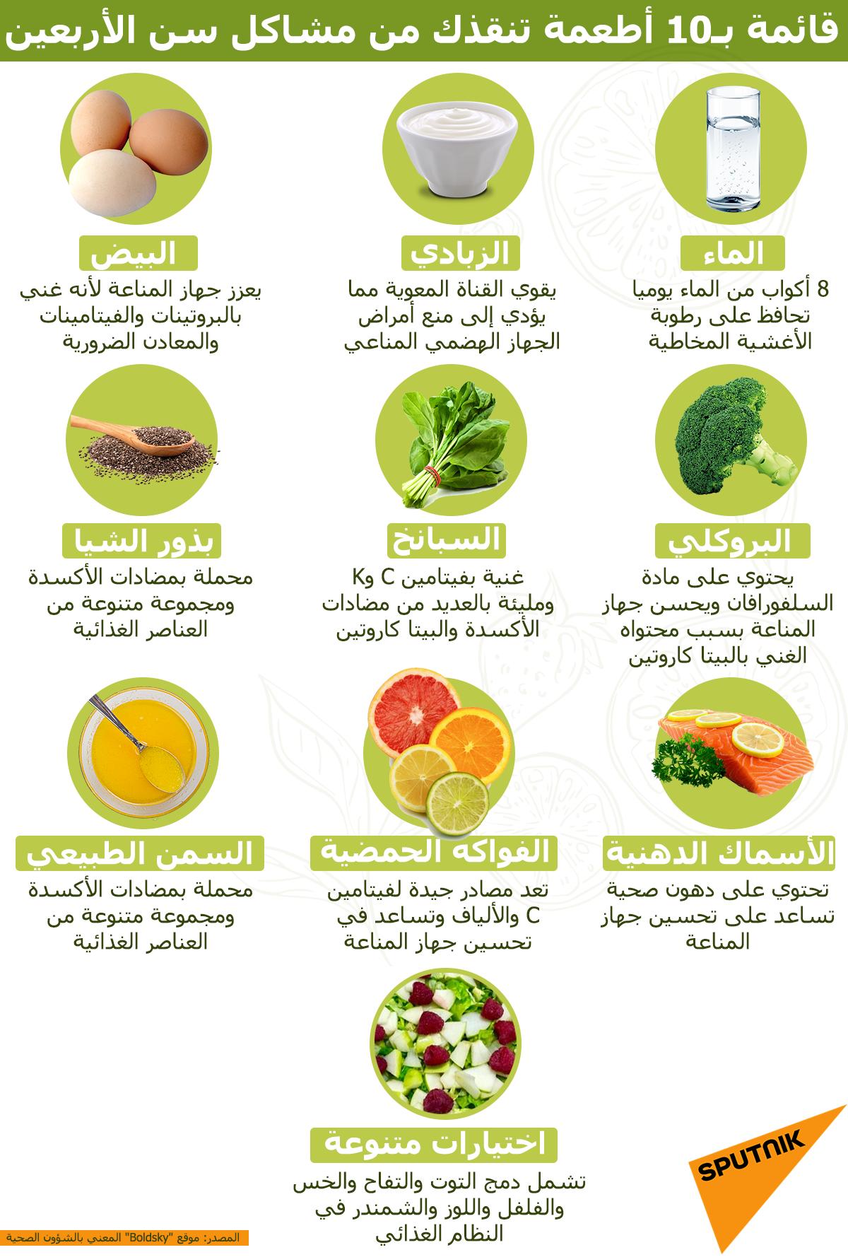 إنفوجرافيك... 10 أطعمة تنقذك من مشاكل الأربعين